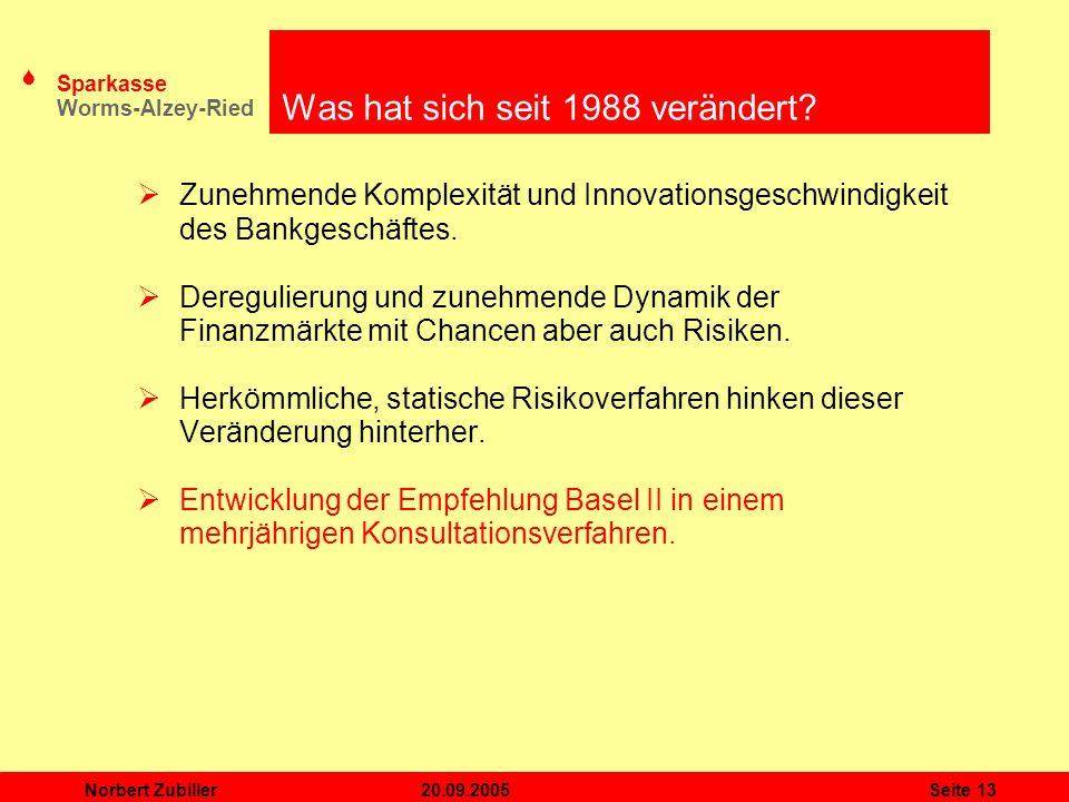 Was hat sich seit 1988 verändert