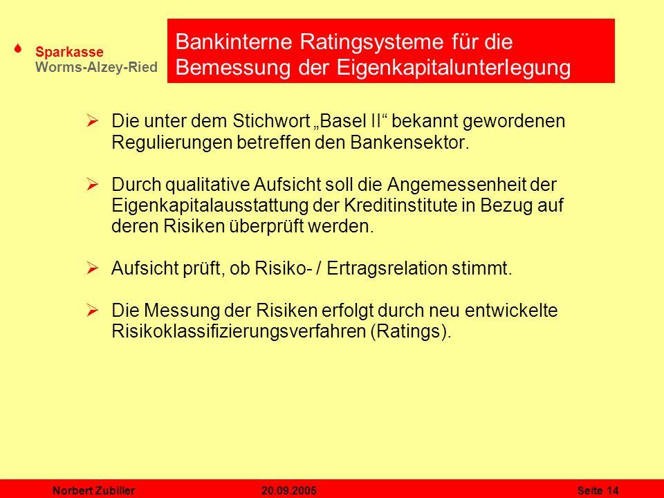 Bankinterne Ratingsysteme für die Bemessung der Eigenkapitalunterlegung