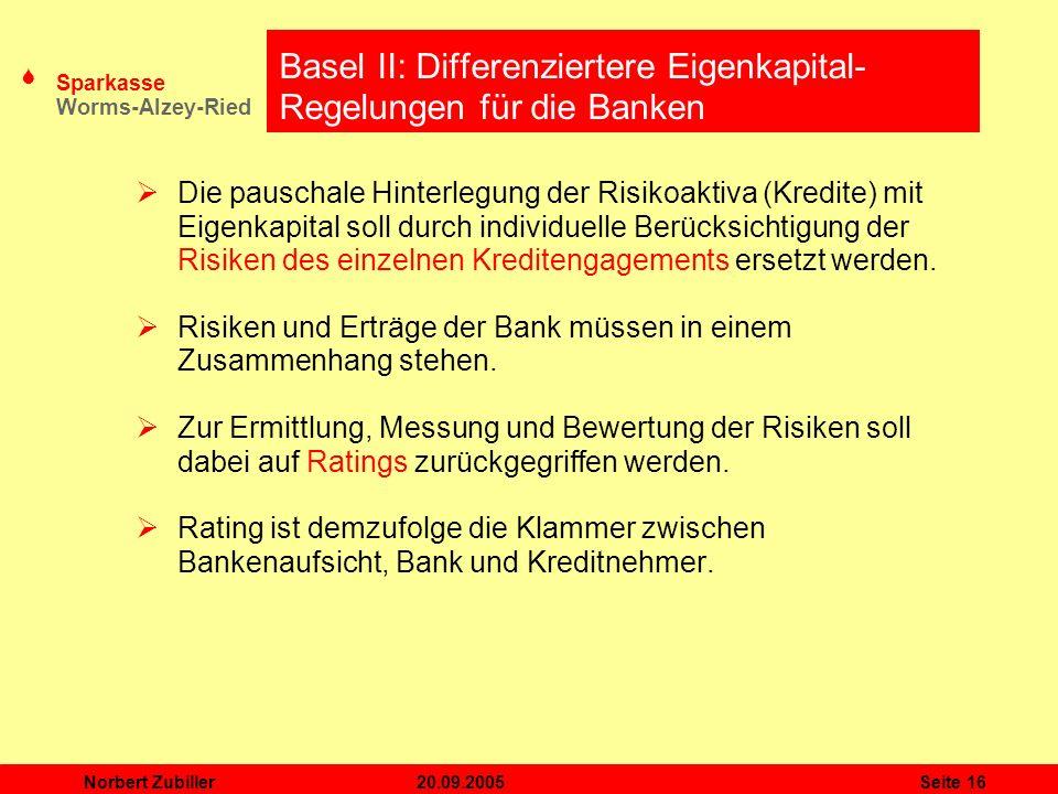Basel II: Differenziertere Eigenkapital-Regelungen für die Banken