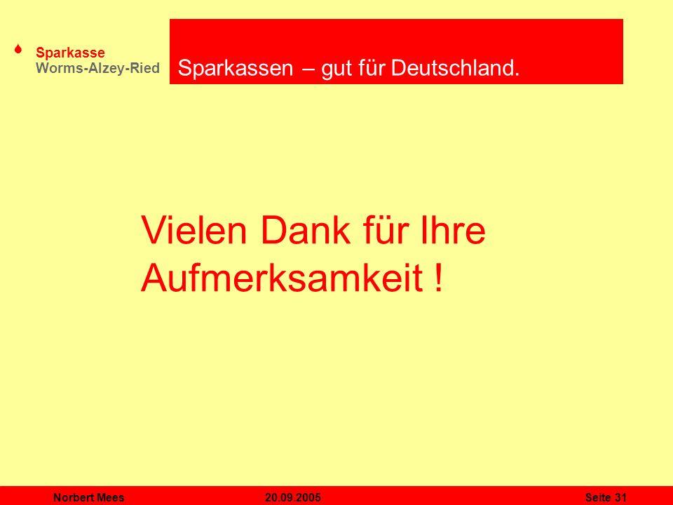 Sparkassen – gut für Deutschland.