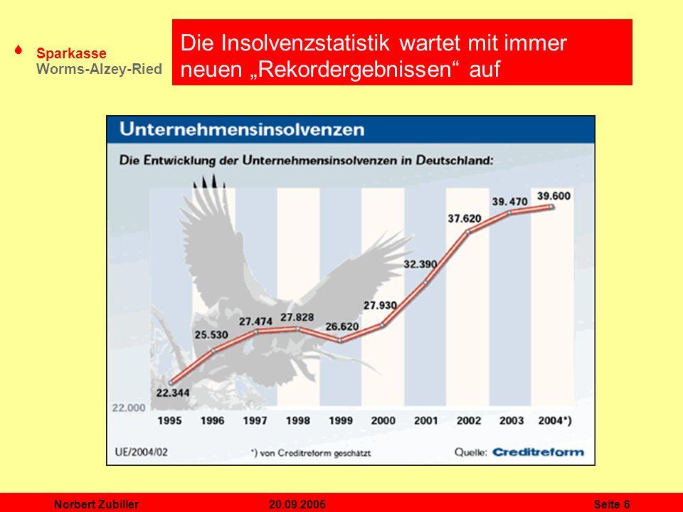 """Die Insolvenzstatistik wartet mit immer neuen """"Rekordergebnissen auf"""
