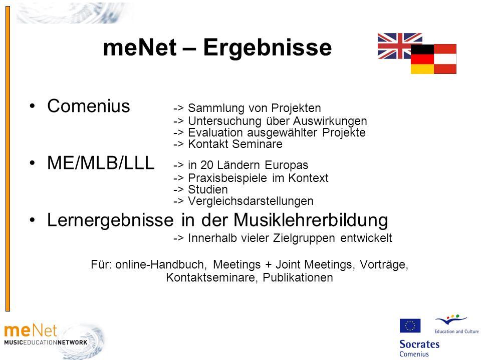 meNet – Ergebnisse