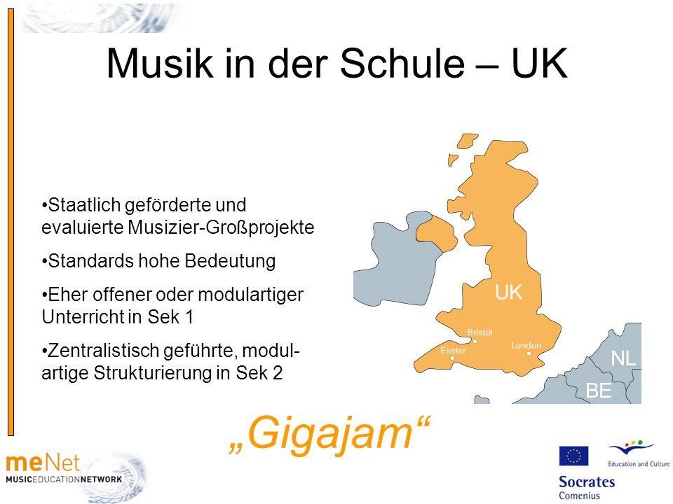 """Gigajam Musik in der Schule – UK"