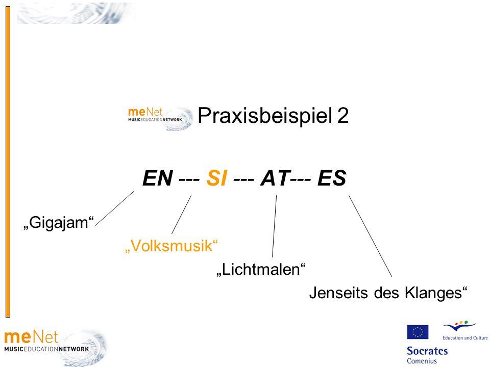 """EN --- SI --- AT--- ES Praxisbeispiel 2 """"Gigajam """"Volksmusik"""