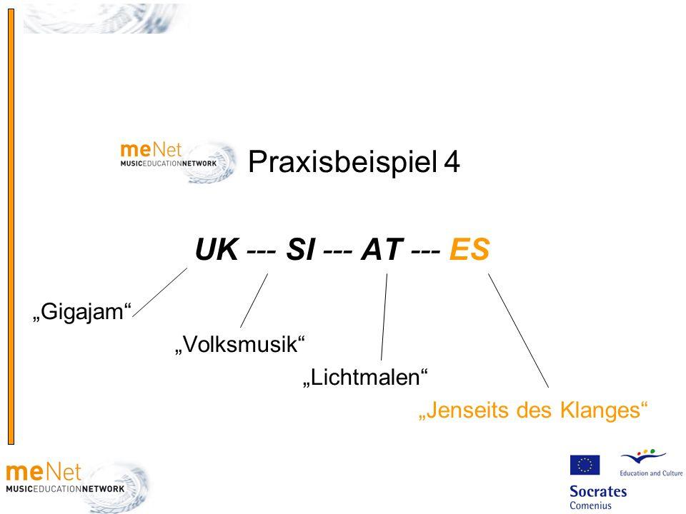 """Praxisbeispiel 4 UK --- SI --- AT --- ES """"Gigajam """"Volksmusik"""