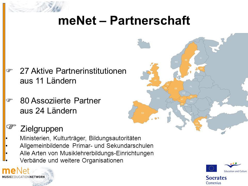 meNet – Partnerschaft  Zielgruppen 27 Aktive Partnerinstitutionen