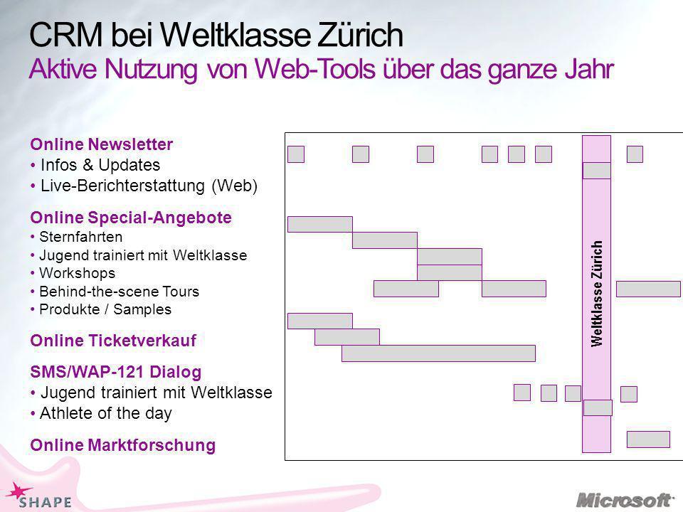 CRM bei Weltklasse Zürich Aktive Nutzung von Web-Tools über das ganze Jahr