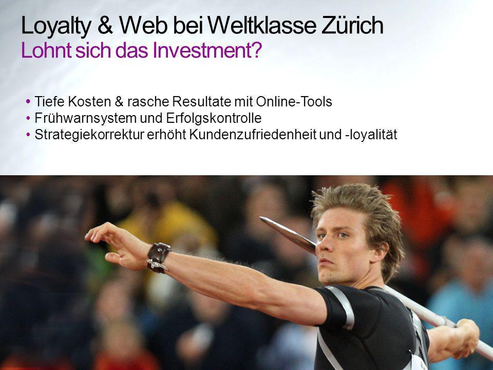 Loyalty & Web bei Weltklasse Zürich Lohnt sich das Investment