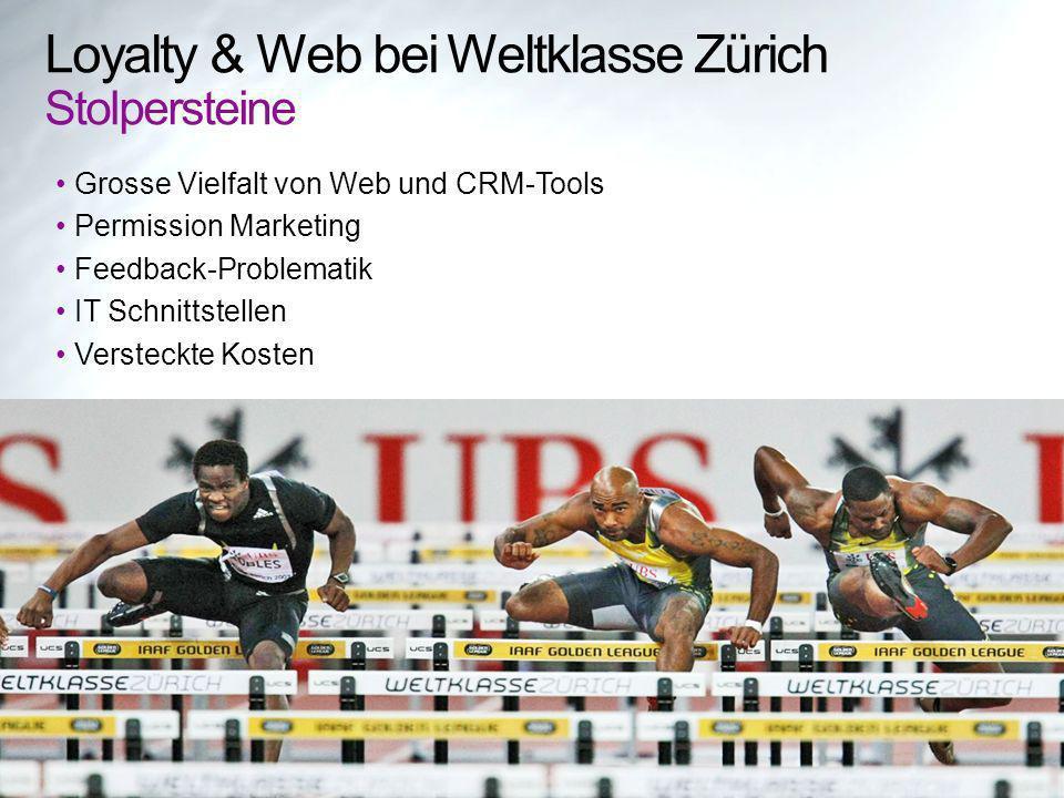 Loyalty & Web bei Weltklasse Zürich Stolpersteine