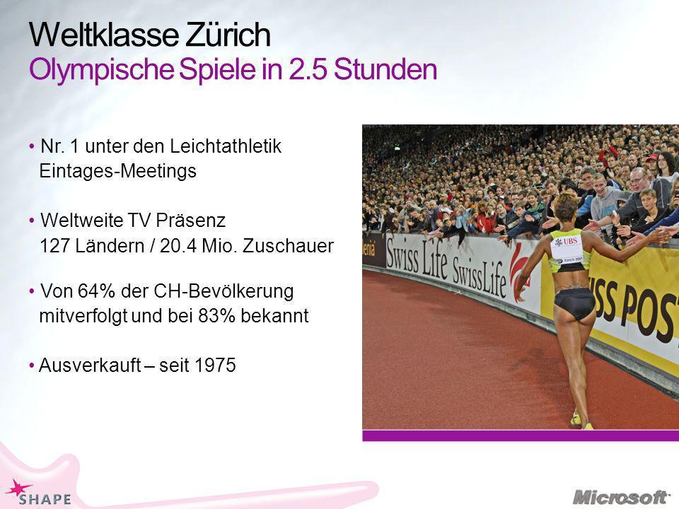 Weltklasse Zürich Olympische Spiele in 2.5 Stunden