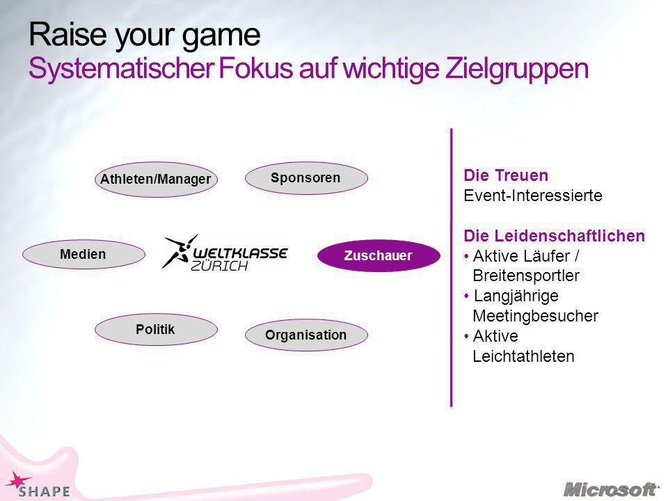Raise your game Systematischer Fokus auf wichtige Zielgruppen