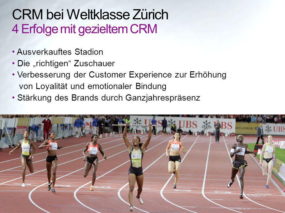 CRM bei Weltklasse Zürich 4 Erfolge mit gezieltem CRM