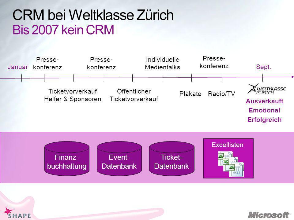 CRM bei Weltklasse Zürich Bis 2007 kein CRM