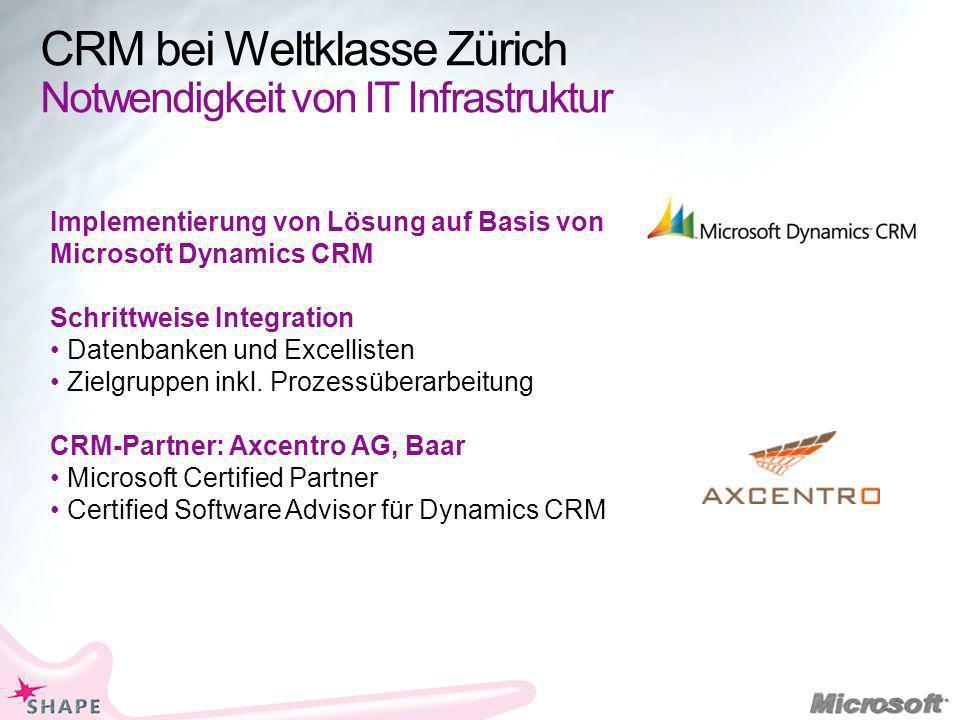 CRM bei Weltklasse Zürich Notwendigkeit von IT Infrastruktur