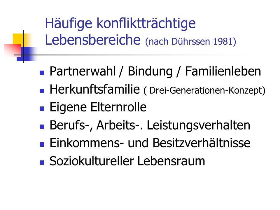 Häufige konfliktträchtige Lebensbereiche (nach Dührssen 1981)