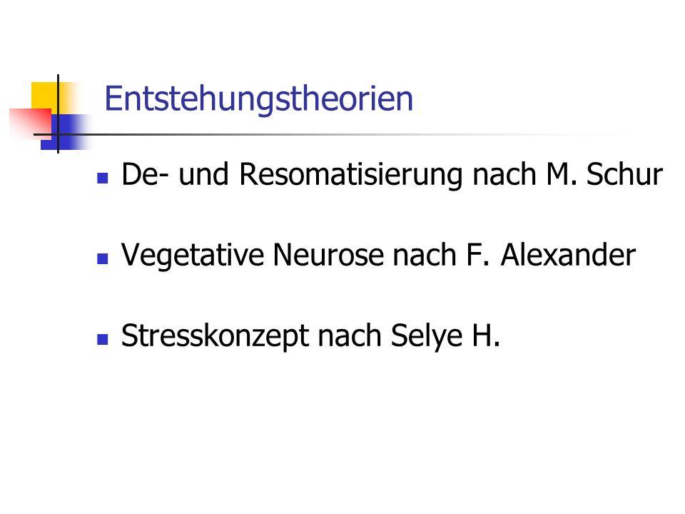 Entstehungstheorien De- und Resomatisierung nach M. Schur