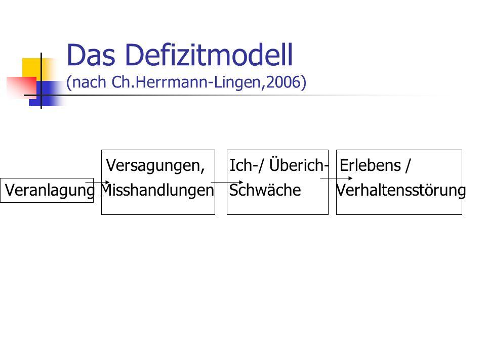Das Defizitmodell (nach Ch.Herrmann-Lingen,2006)