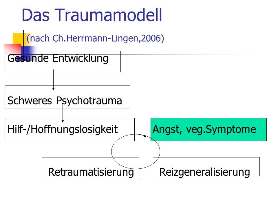 Das Traumamodell (nach Ch.Herrmann-Lingen,2006)