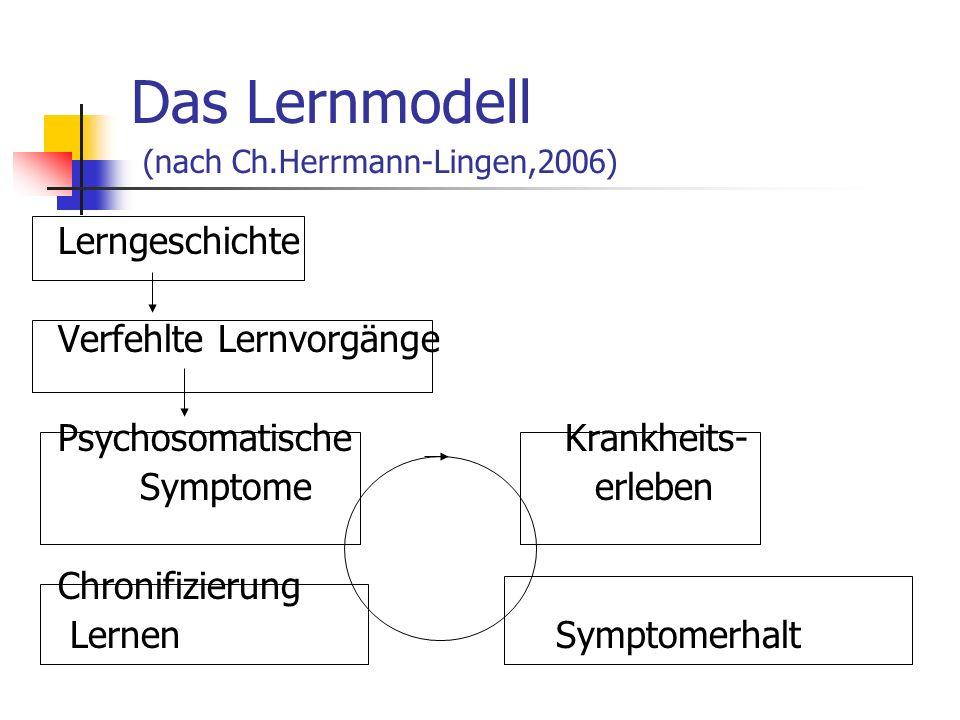 Das Lernmodell (nach Ch.Herrmann-Lingen,2006)