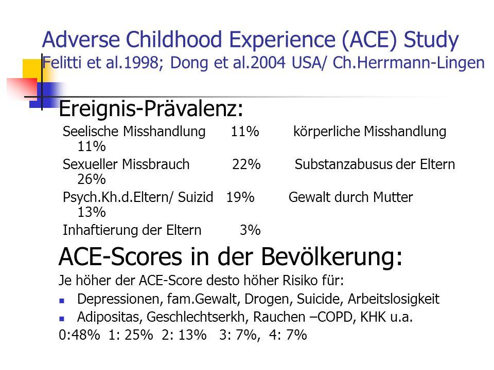 ACE-Scores in der Bevölkerung: