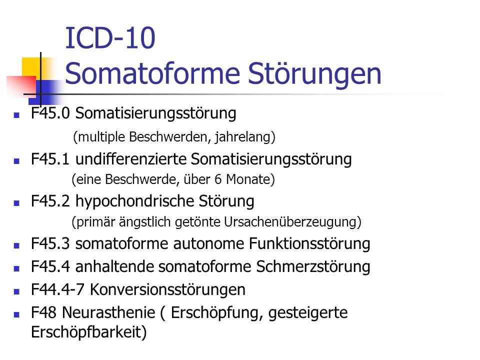 ICD-10 Somatoforme Störungen