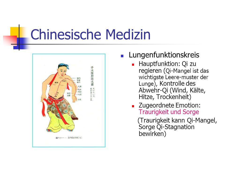 Chinesische Medizin Lungenfunktionskreis