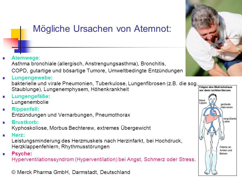 Mögliche Ursachen von Atemnot: