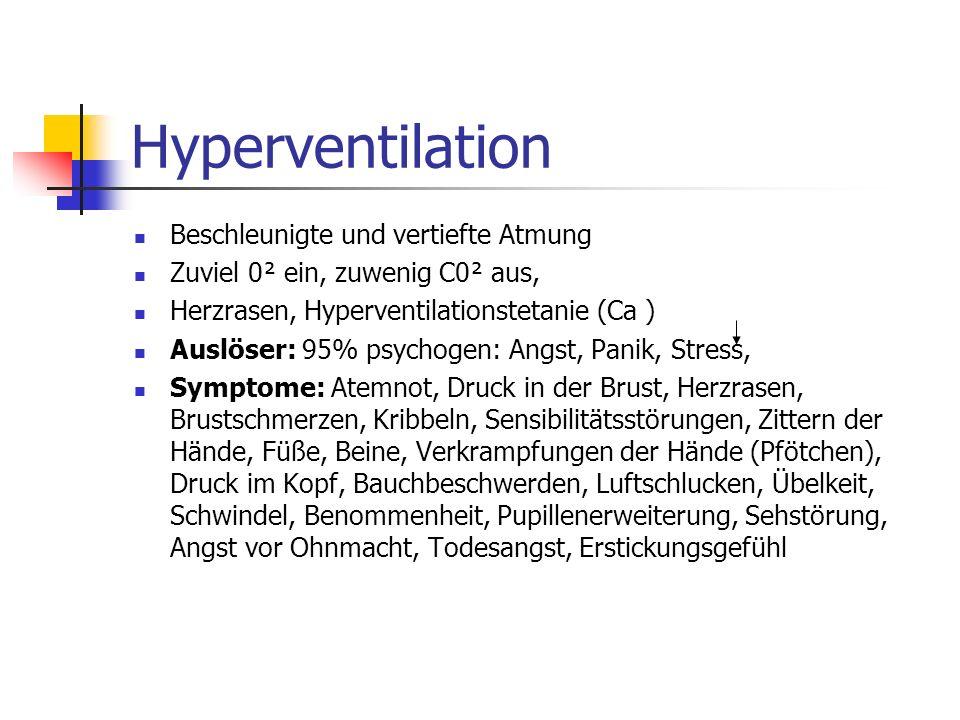 Hyperventilation Beschleunigte und vertiefte Atmung