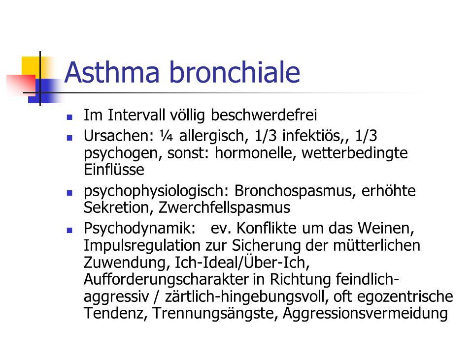 Asthma bronchiale Im Intervall völlig beschwerdefrei
