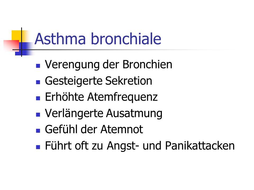 Asthma bronchiale Verengung der Bronchien Gesteigerte Sekretion
