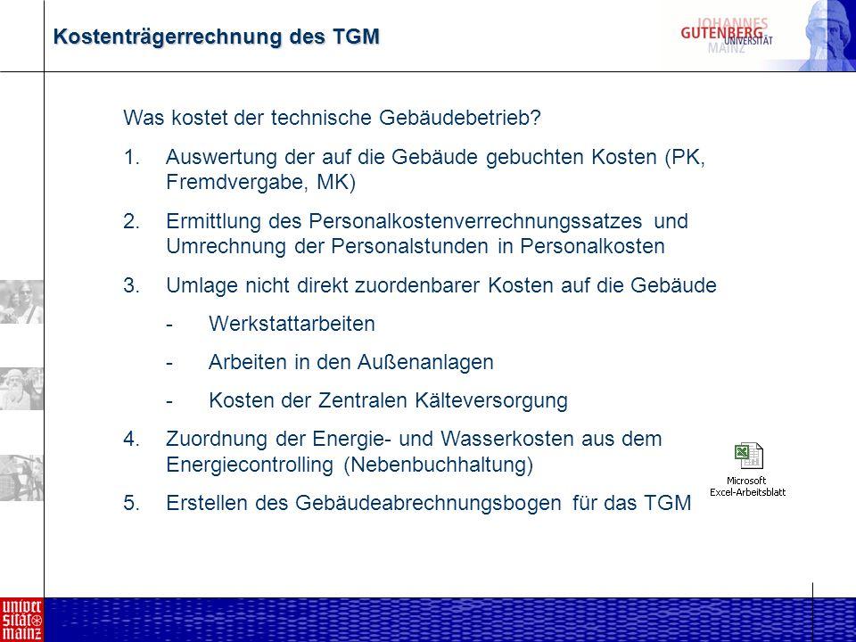 Kostenträgerrechnung des TGM