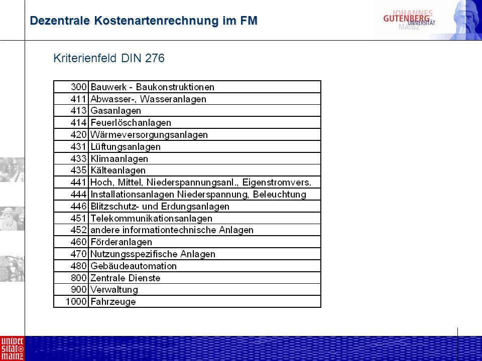 Dezentrale Kostenartenrechnung im FM