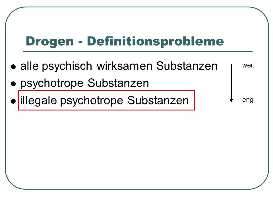 Drogen - Definitionsprobleme