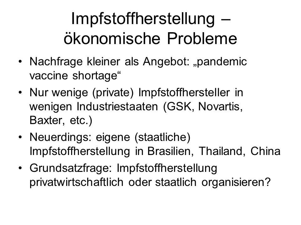 Impfstoffherstellung – ökonomische Probleme