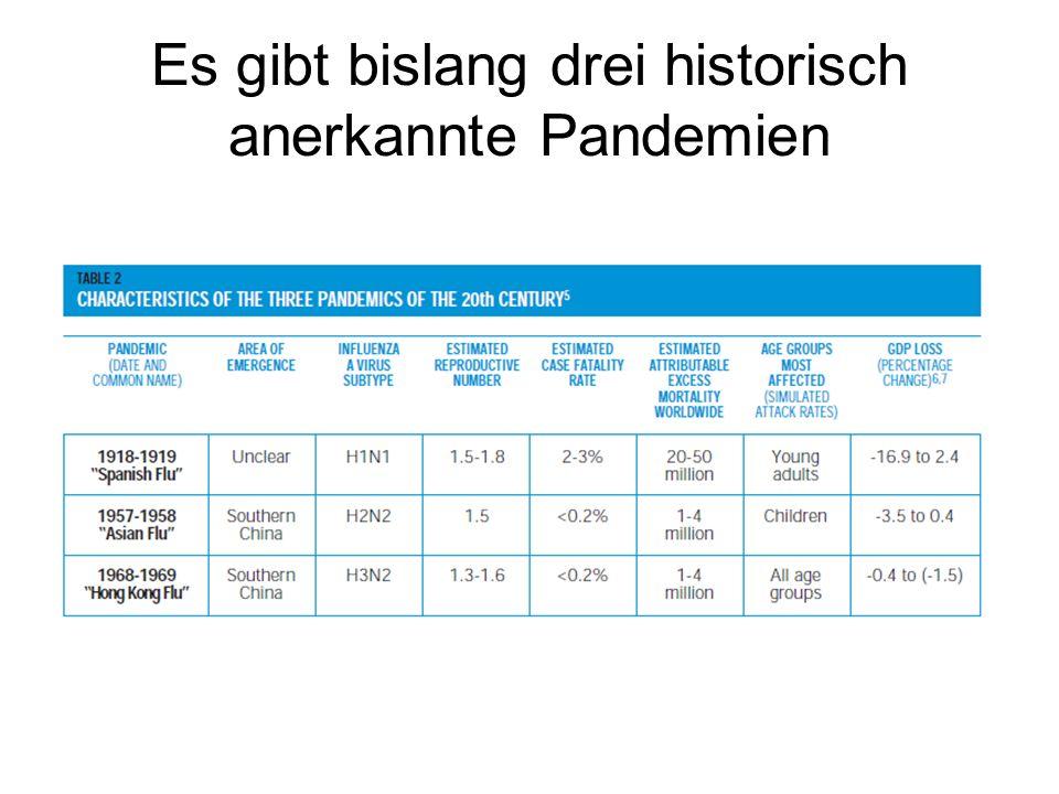 Es gibt bislang drei historisch anerkannte Pandemien