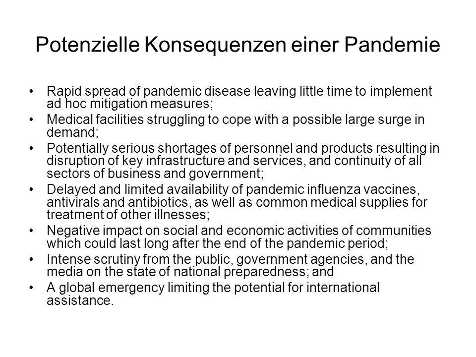 Potenzielle Konsequenzen einer Pandemie
