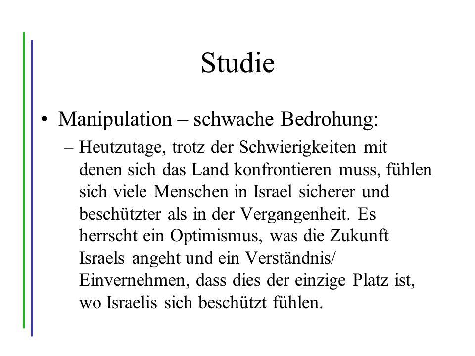 Studie Manipulation – schwache Bedrohung: