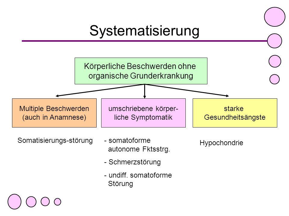 Systematisierung Körperliche Beschwerden ohne organische Grunderkrankung. Multiple Beschwerden (auch in Anamnese)