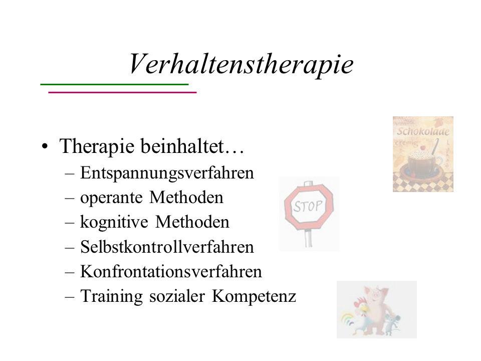 Verhaltenstherapie Therapie beinhaltet… Entspannungsverfahren