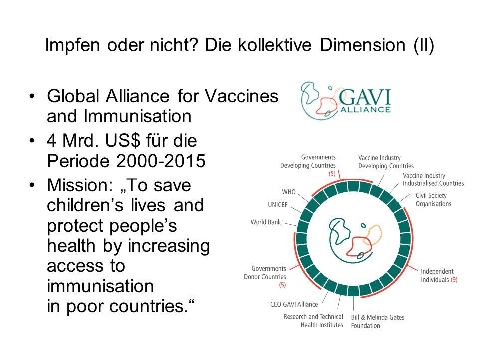 Impfen oder nicht Die kollektive Dimension (II)