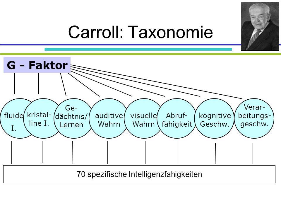 Carroll: Taxonomie G - Faktor 70 spezifische Intelligenzfähigkeiten