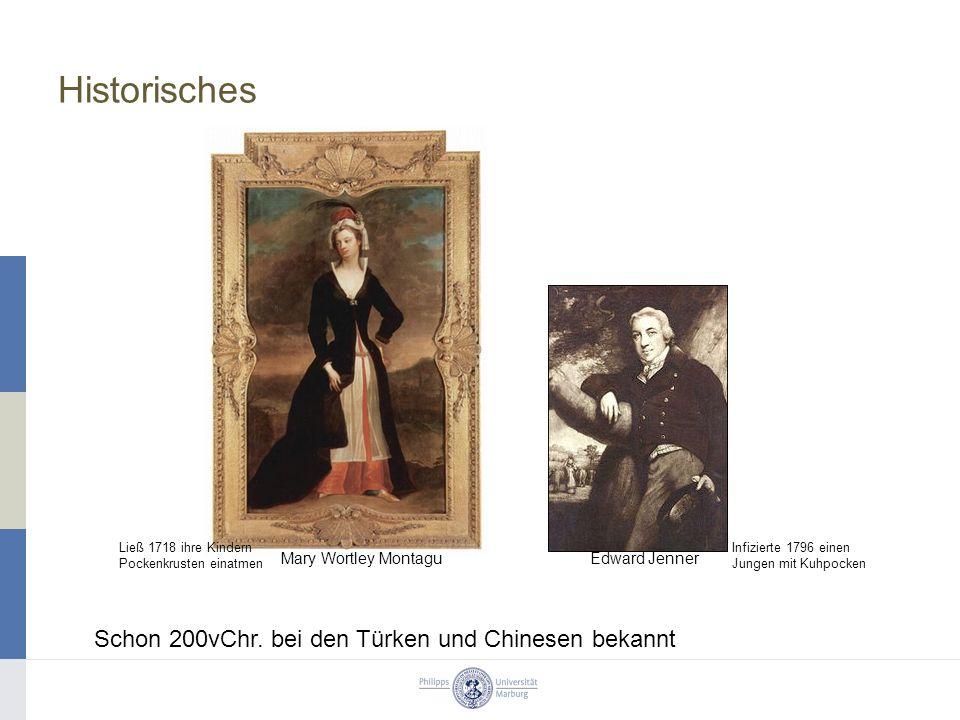 Historisches Schon 200vChr. bei den Türken und Chinesen bekannt
