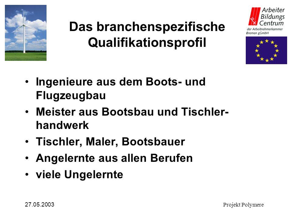 Das branchenspezifische Qualifikationsprofil