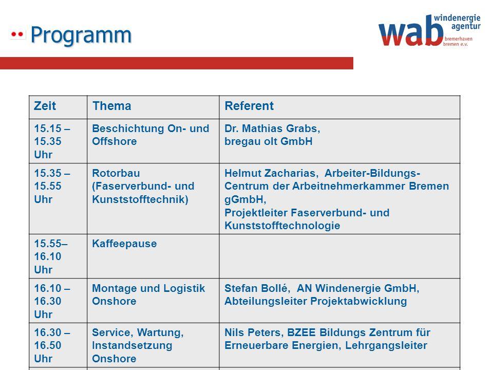 Programm Zeit Thema Referent 15.15 – 15.35 Uhr