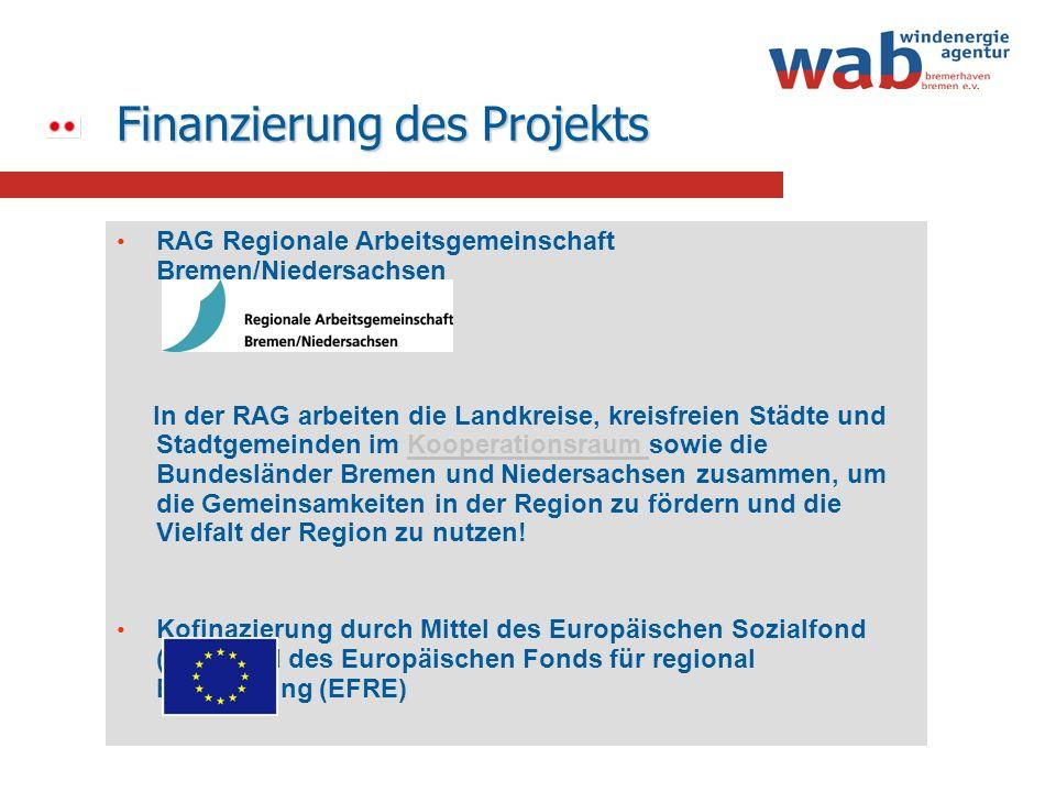 Finanzierung des Projekts