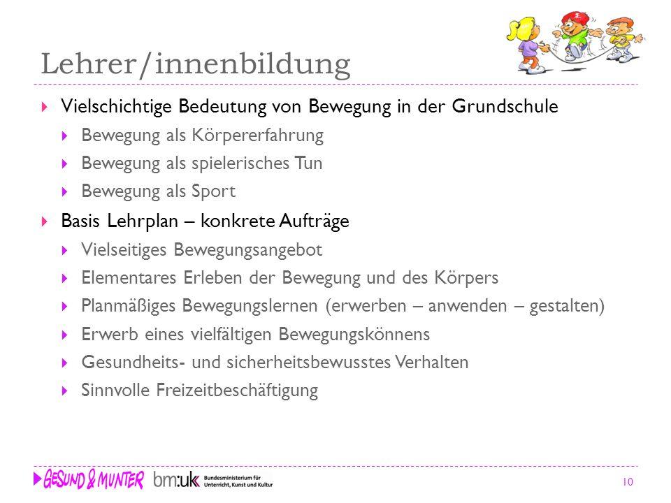 Lehrer/innenbildung Vielschichtige Bedeutung von Bewegung in der Grundschule. Bewegung als Körpererfahrung.