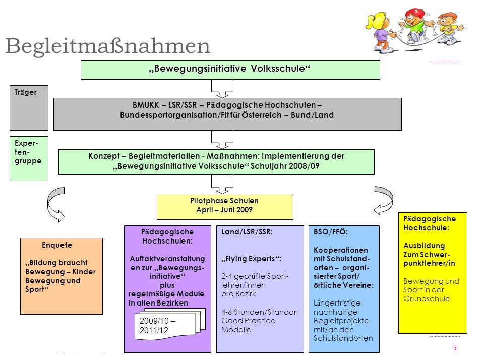 "Begleitmaßnahmen ""Bewegungsinitiative Volksschule"