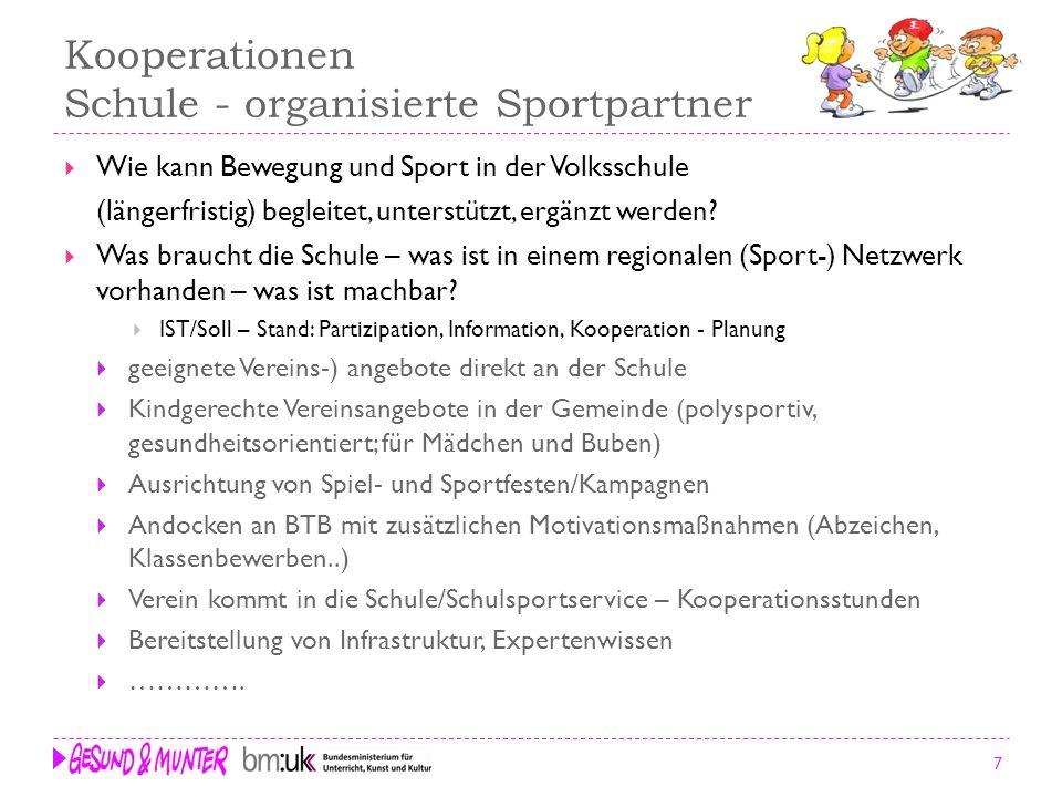 Kooperationen Schule - organisierte Sportpartner