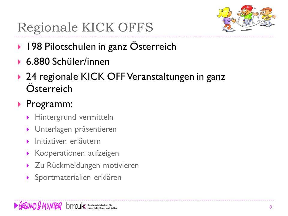 Regionale KICK OFFS 198 Pilotschulen in ganz Österreich