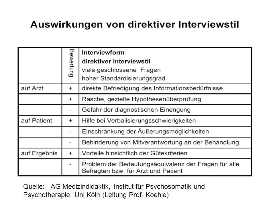 Quelle: AG Medizindidaktik, Institut für Psychosomatik und Psychotherapie, Uni Köln (Leitung Prof.